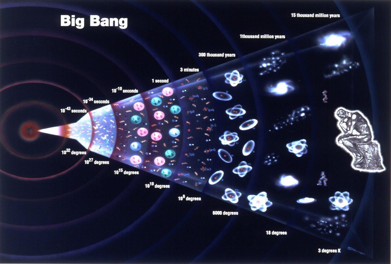 bigbangesplosione